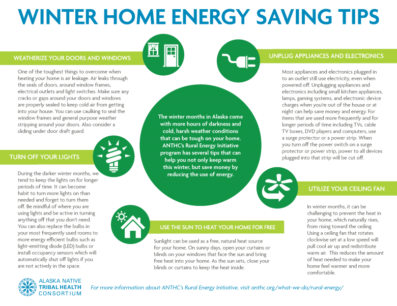 Keep Warm And Save Energy This Winter